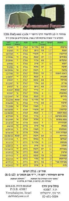 Daf Yomi Calendar.Kollel Iyun Hadaf Membership Benefits
